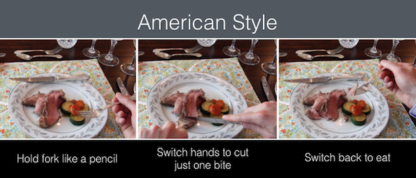 American style eating with fork and knife