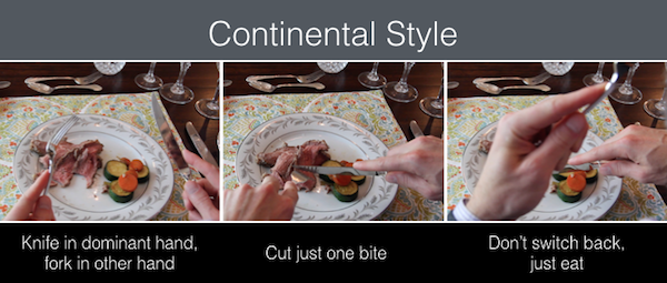 Continental style of eating with knife and fork