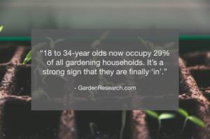 18 to 34-year olds now occupy 29% of all gardening households.